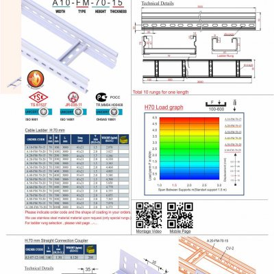 Ard cable trays 444 13 64 1h70 fm series cable ladder ccuart Images