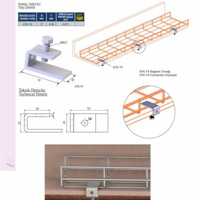 3_Wiremesh Cable Tray Fixing Unit